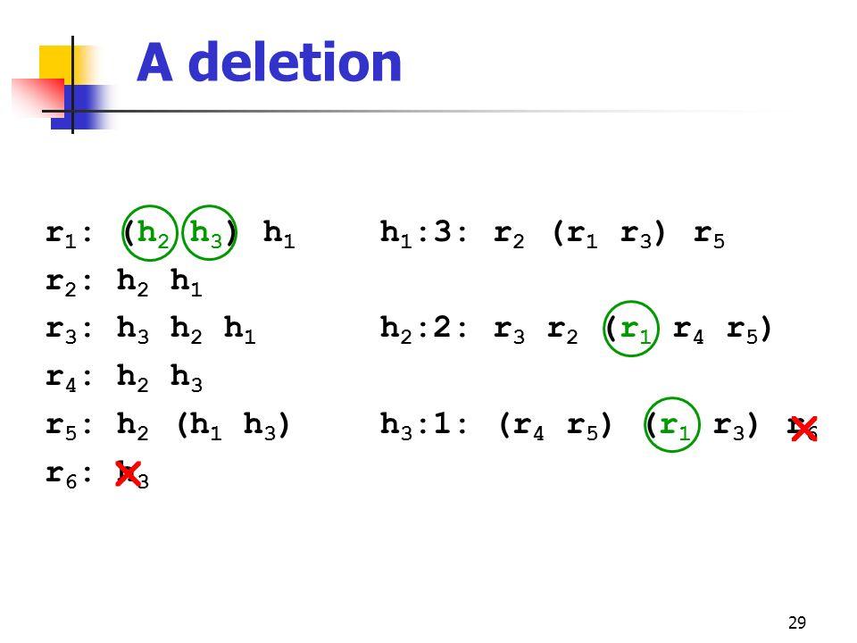A deletion   r1: (h2 h3) h1 r2: h2 h1 r3: h3 h2 h1 r4: h2 h3