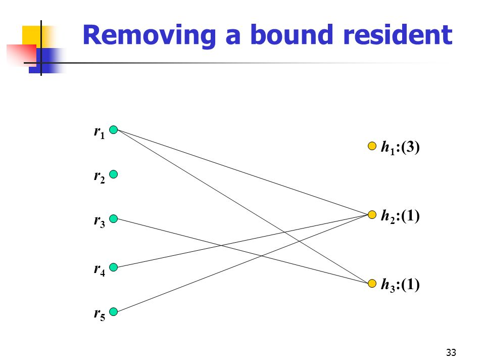 Removing a bound resident