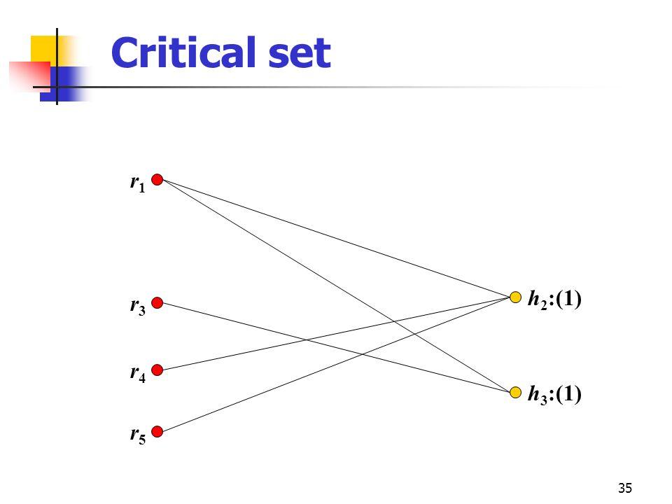 Critical set r1 h2:(1) r3 r4 h3:(1) r5