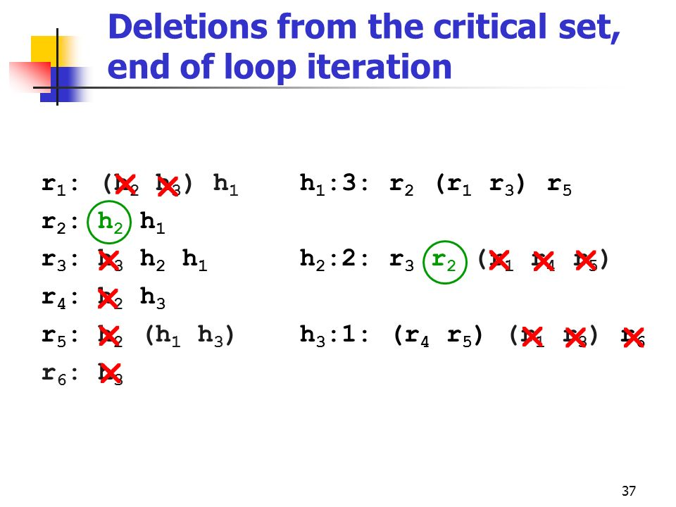 Deletions from the critical set, end of loop iteration