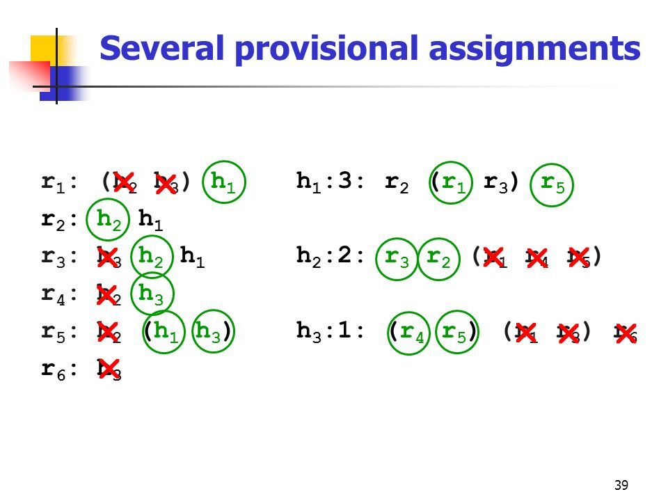Several provisional assignments