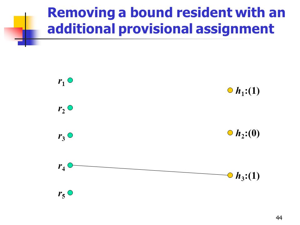 Removing a bound resident with an additional provisional assignment