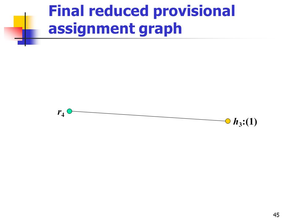 Final reduced provisional assignment graph