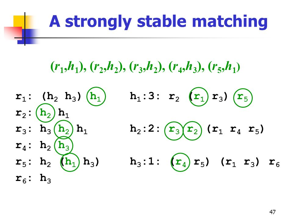 A strongly stable matching
