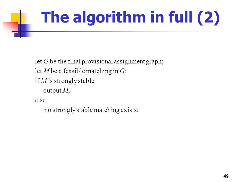 The algorithm in full (2)