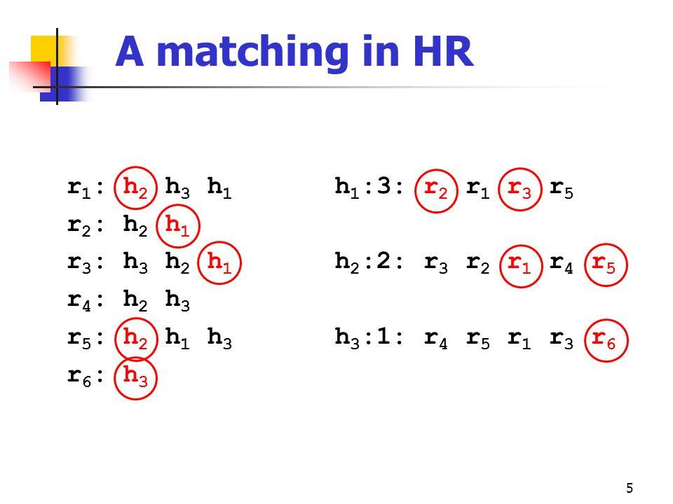 A matching in HR r1: h2 h3 h1 r2: h2 h1 r3: h3 h2 h1 r4: h2 h3