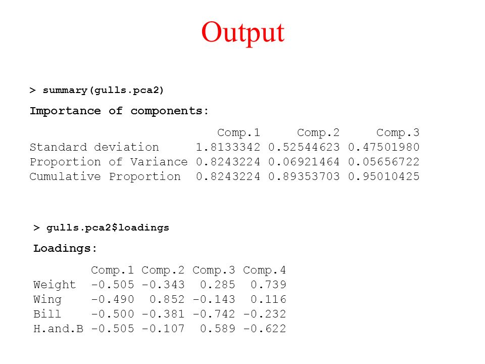 Output Importance of components:
