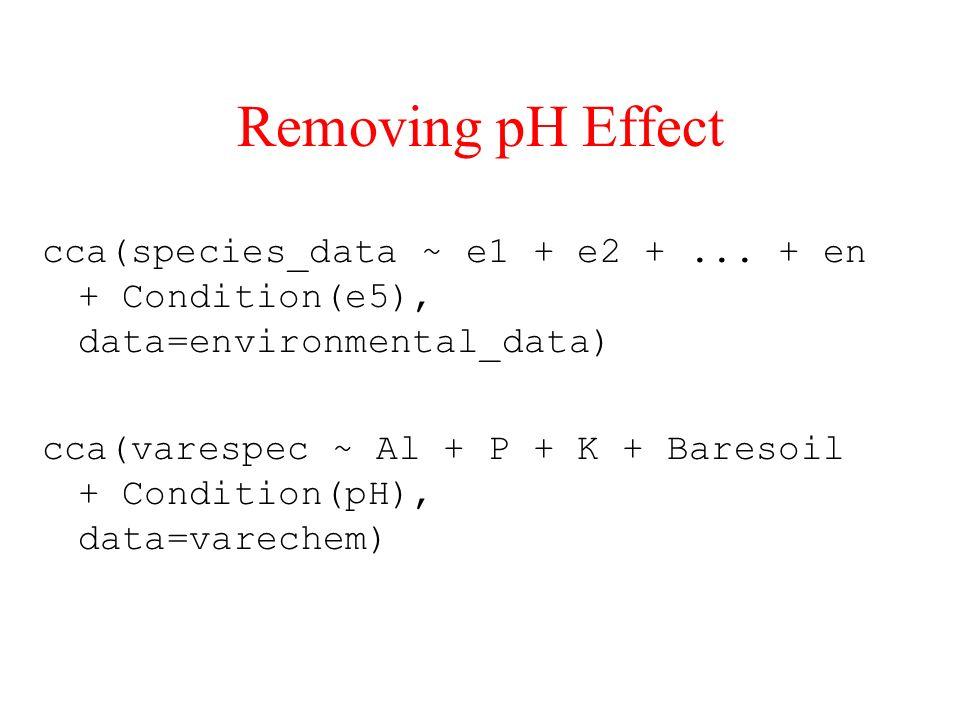 Removing pH Effect cca(species_data ~ e1 + e2 + ... + en + Condition(e5), data=environmental_data)
