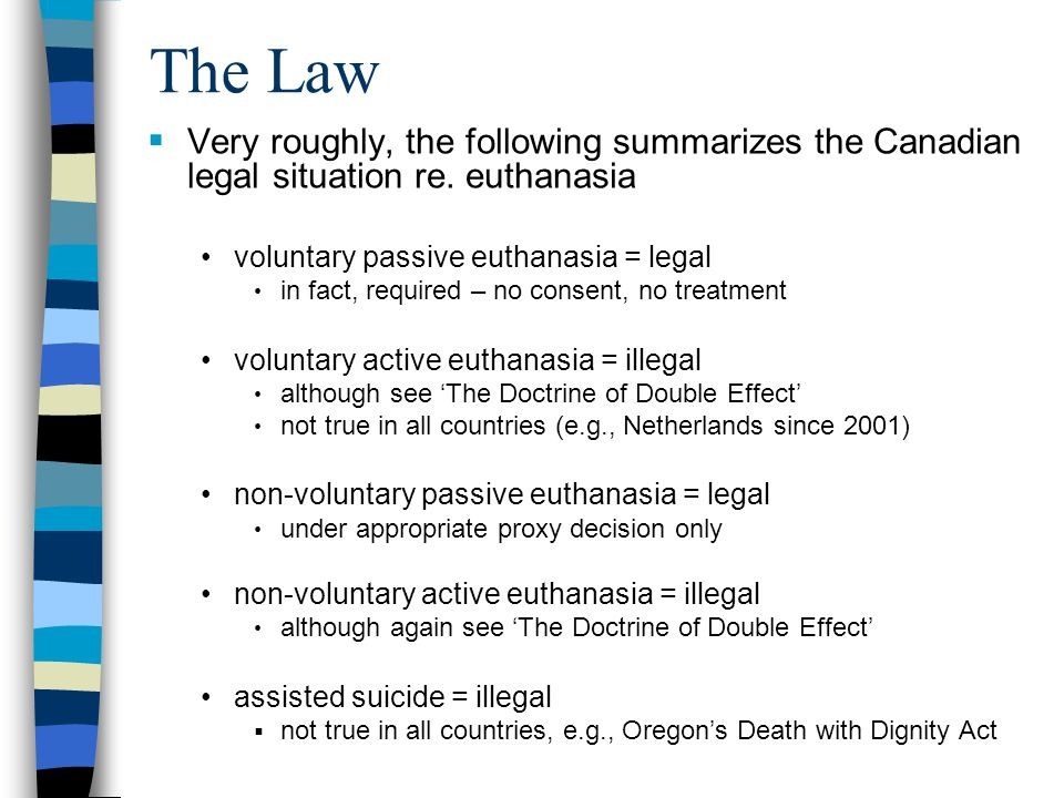 Forms of euthanasia