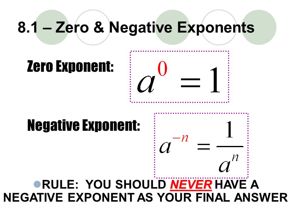 Zero & Negative Exponents - ppt download
