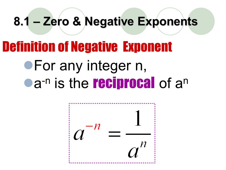 how to make negative exponents positive in excel