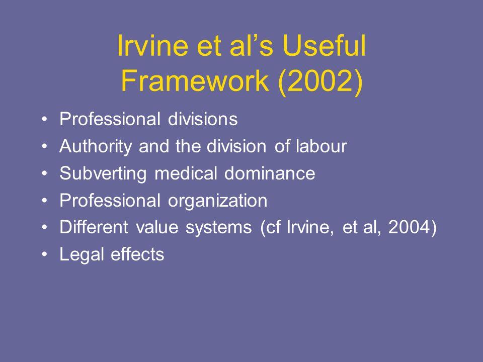Irvine et al's Useful Framework (2002)