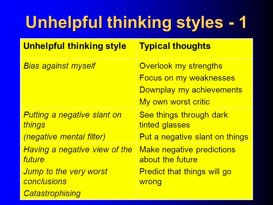 Unhelpful thinking styles - 1