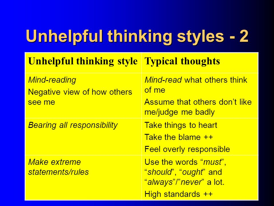 Unhelpful thinking styles - 2