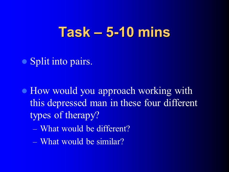 Task – 5-10 mins Split into pairs.