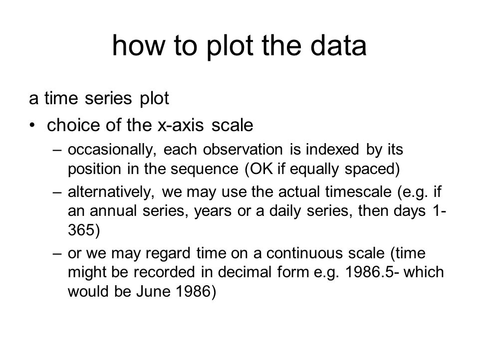 how to plot the data a time series plot choice of the x-axis scale