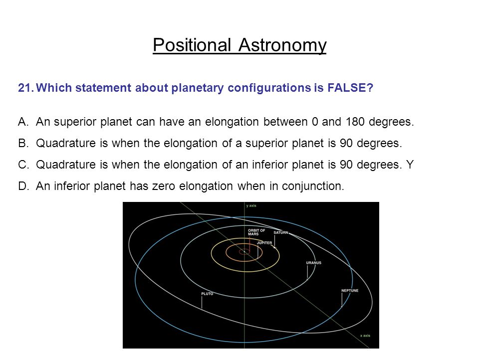 Positional Astronomy 21. Which statement about planetary configurations is FALSE