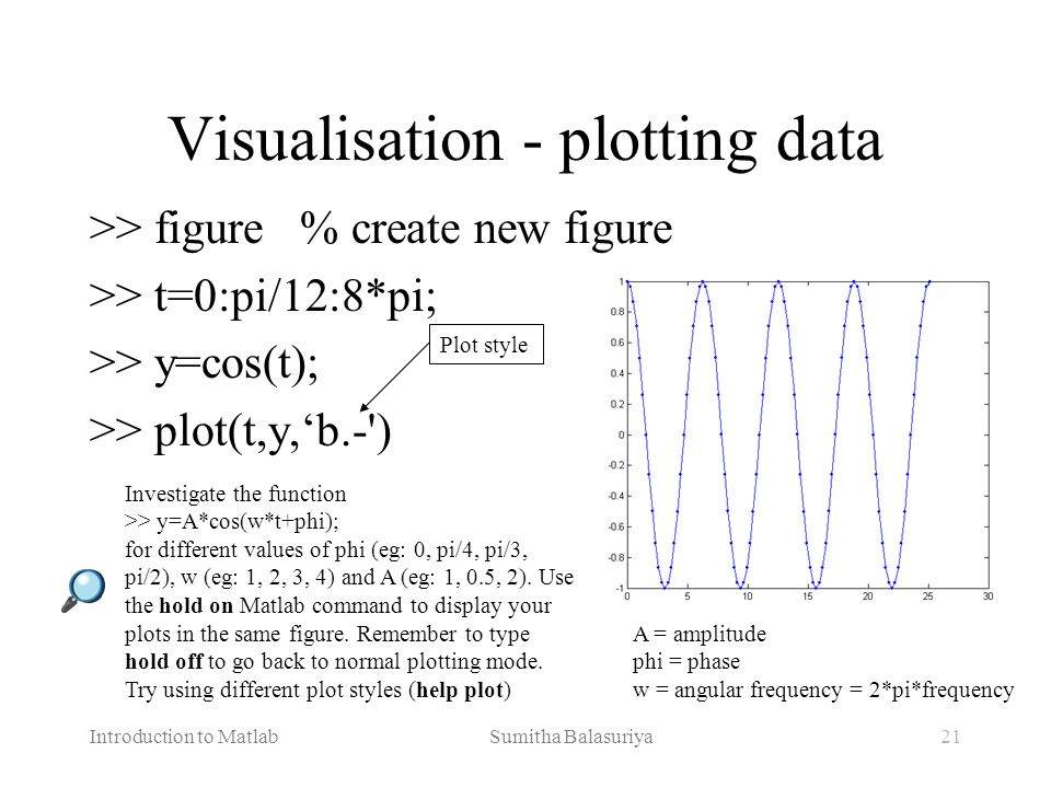Visualisation - plotting data