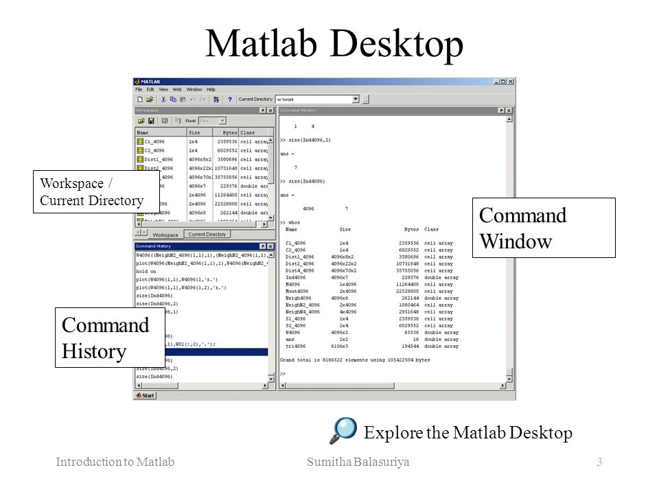 Matlab Desktop Command Window Command History