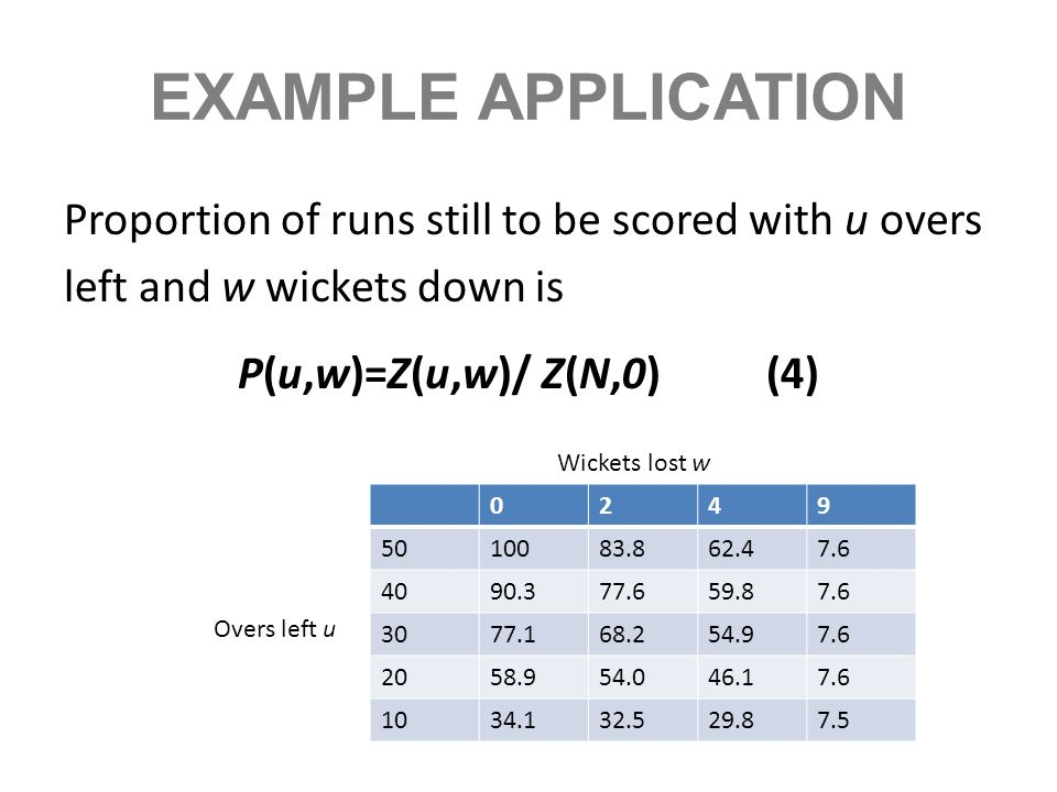 EXAMPLE APPLICATIONProportion of runs still to be scored with u overs left and w wickets down is P(u,w)=Z(u,w)/ Z(N,0) (4)