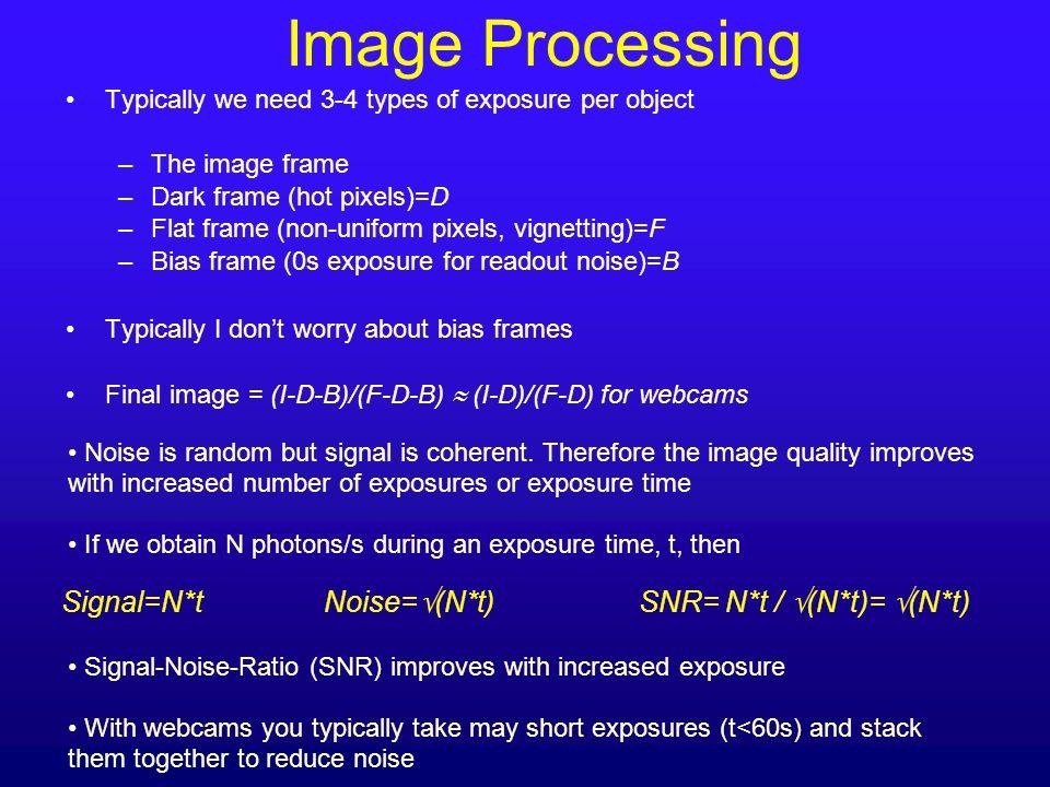 Image Processing Signal=N*t Noise=(N*t) SNR= N*t / (N*t)= (N*t)