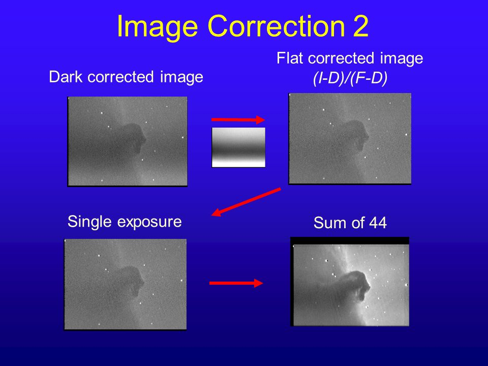 Image Correction 2 Flat corrected image (I-D)/(F-D)