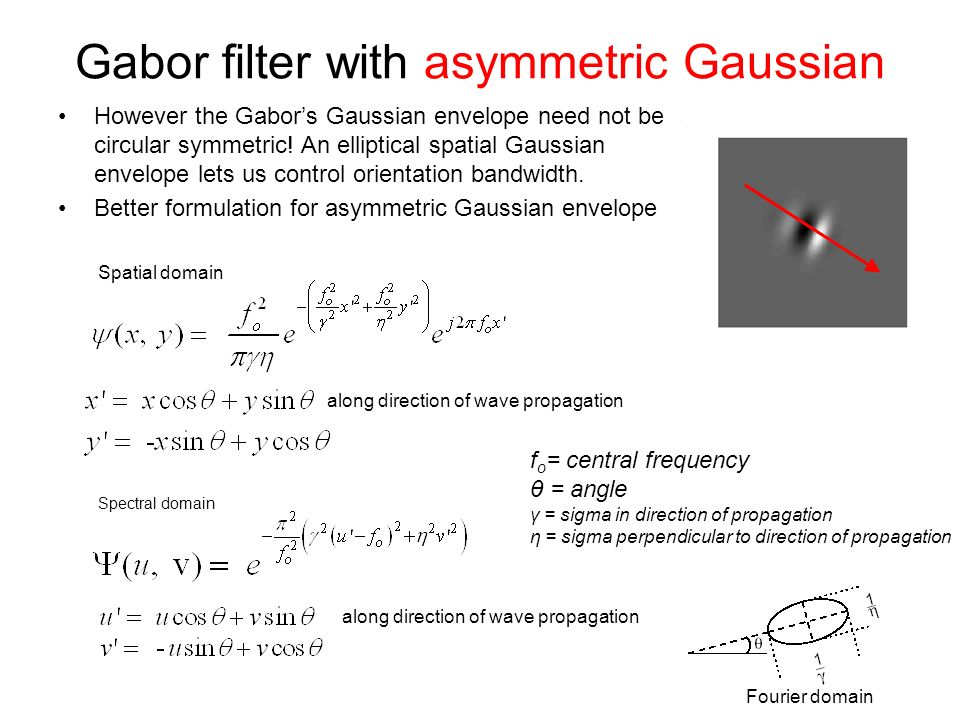 Gabor filter with asymmetric Gaussian