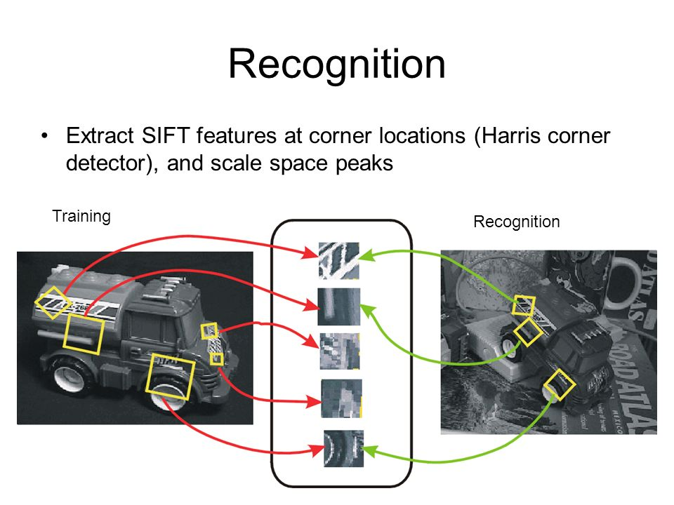 Recognition Extract SIFT features at corner locations (Harris corner detector), and scale space peaks.