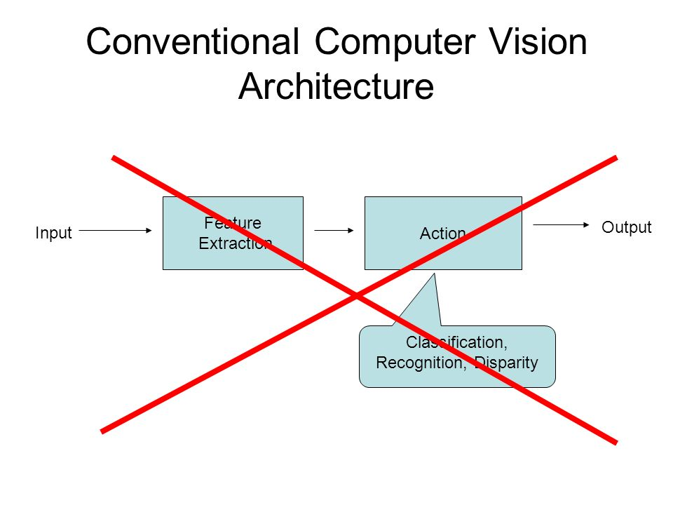 Conventional Computer Vision Architecture