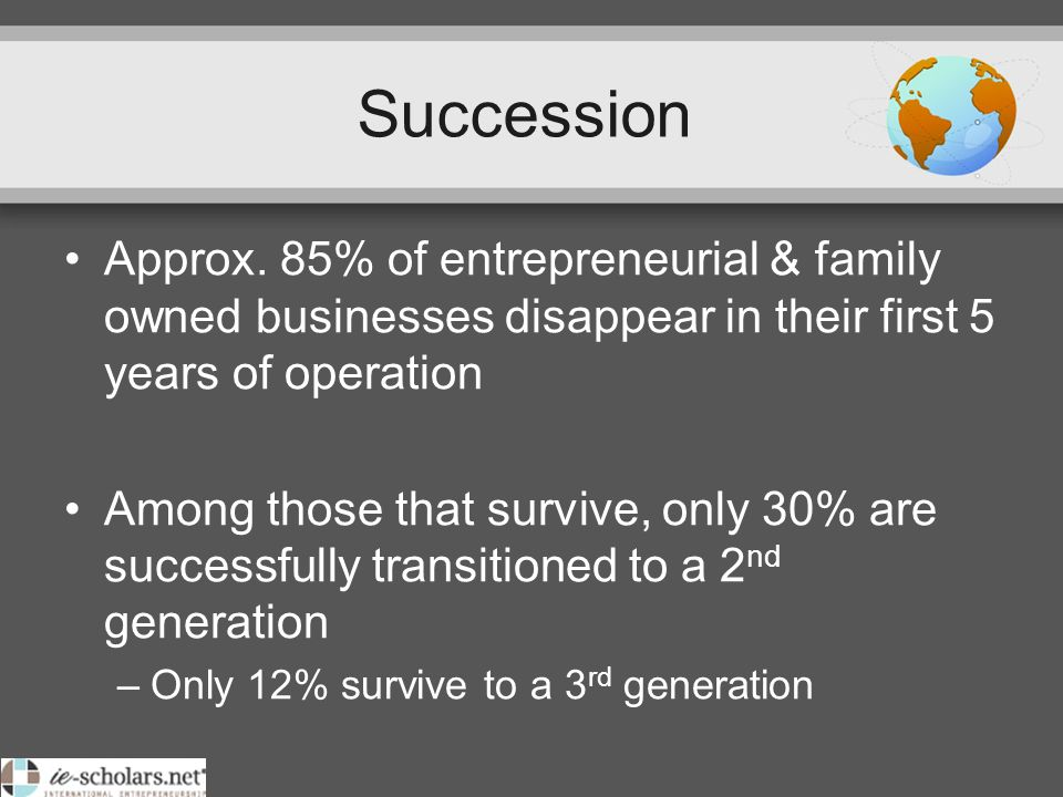 challenges in succession of family-owned businesses essay A significant number of businesses existing in south africa originated as family-owned businesses and contribute substantially to employment creation, poverty eradication and wealth creation.