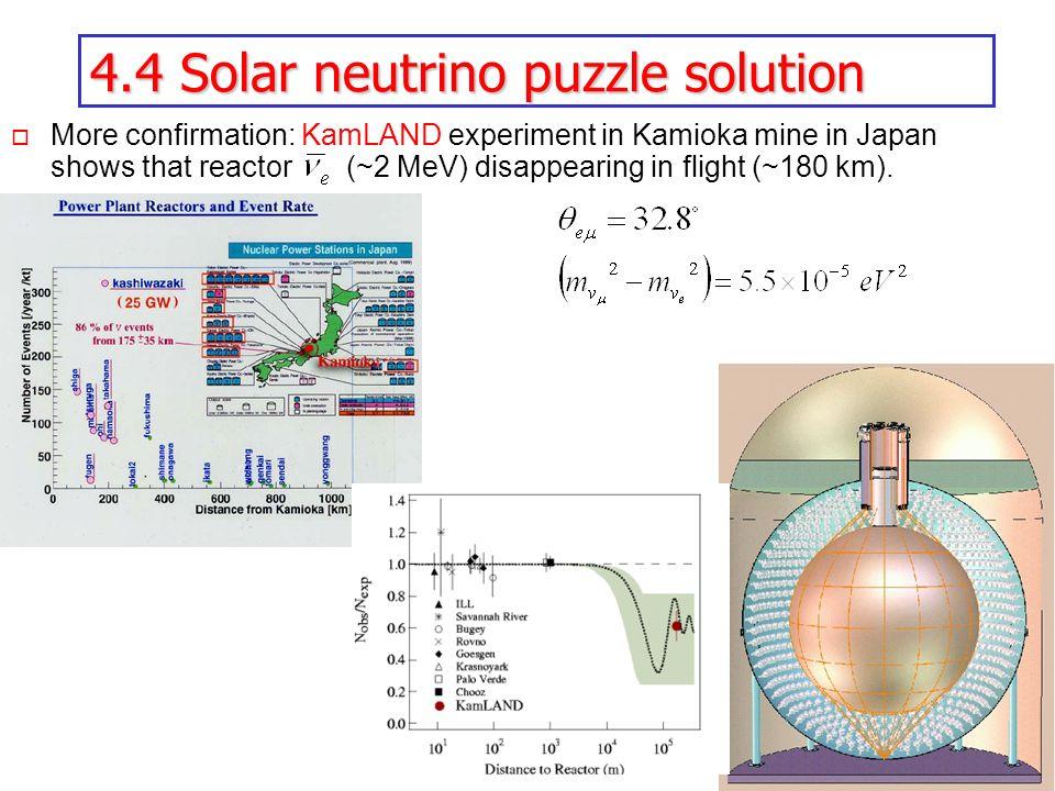4.4 Solar neutrino puzzle solution