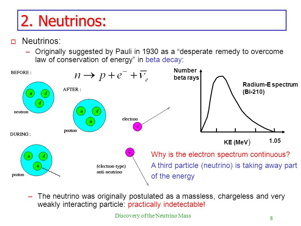 Resultado de imagen de Pauli y el neutrino