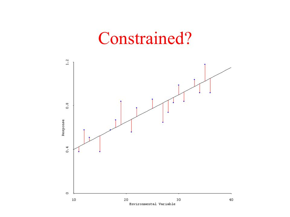 Constrained