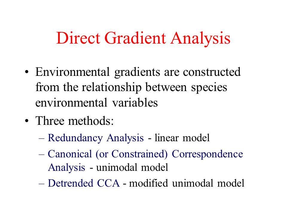 Direct Gradient Analysis