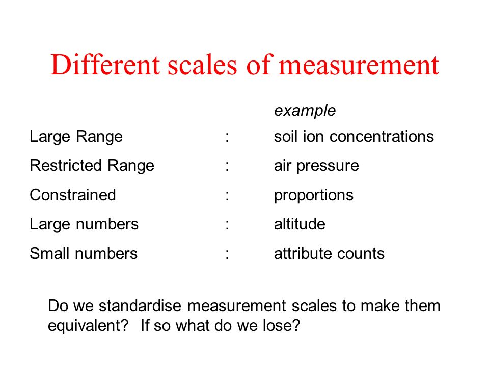 Different scales of measurement