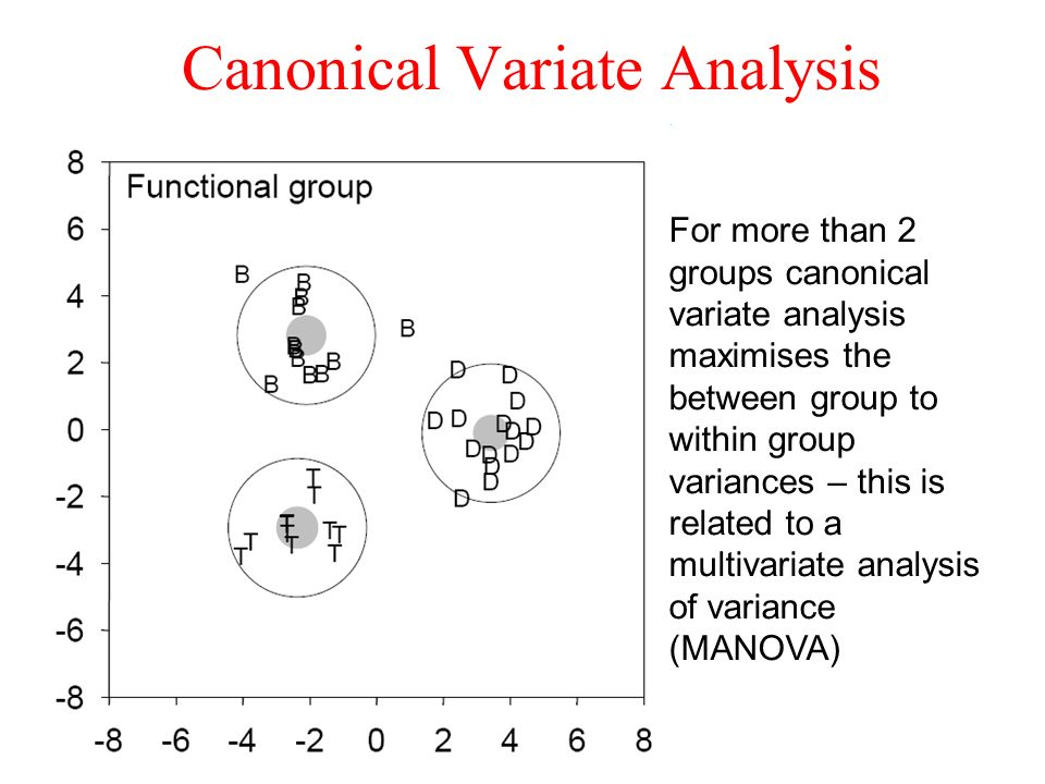 Canonical Variate Analysis