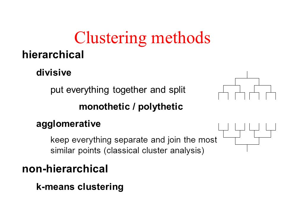 Clustering methods hierarchical non-hierarchical divisive