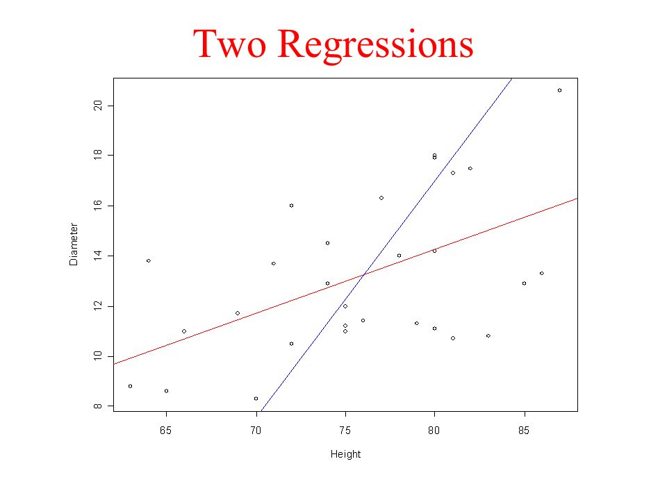 Two Regressions