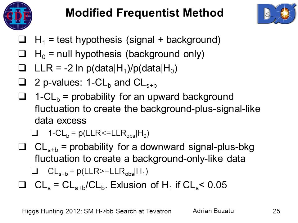 Modified Frequentist Method