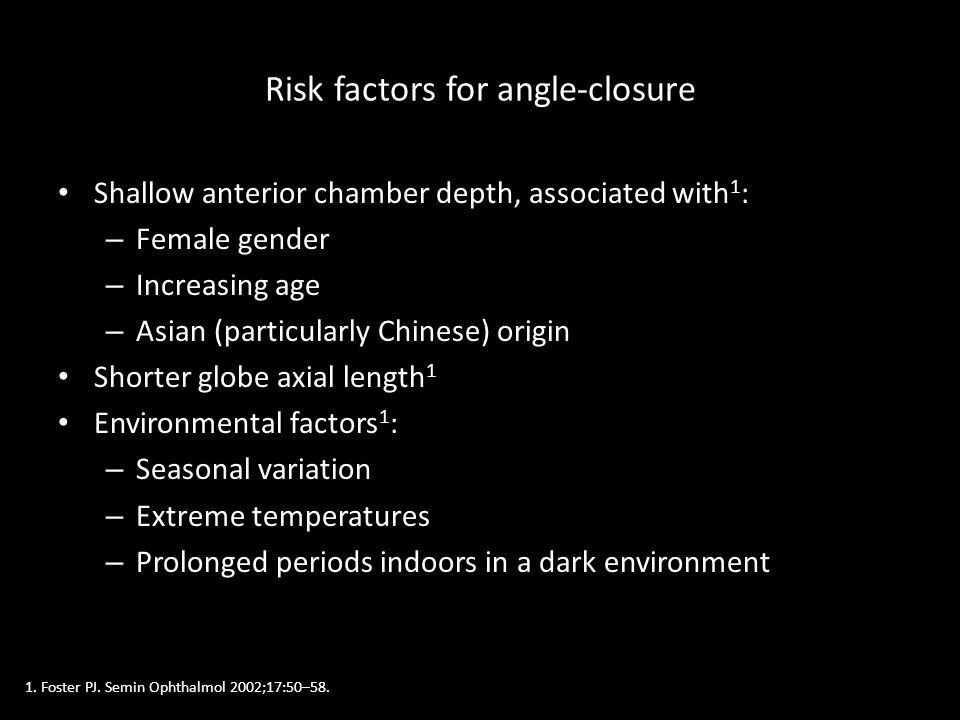 Risk factors for angle-closure