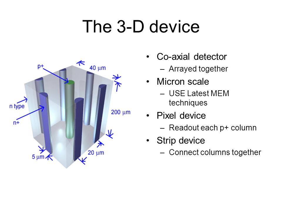 The 3-D device Co-axial detector Micron scale Pixel device