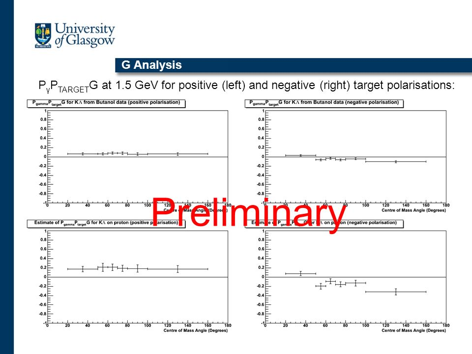 Preliminary G Analysis