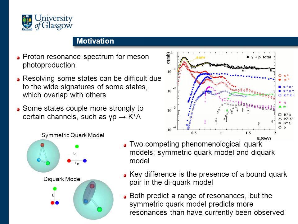 Proton resonance spectrum for meson photoproduction