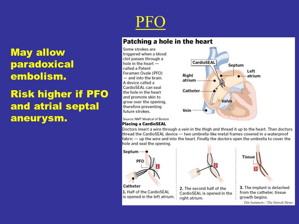 PFO May allow paradoxical embolism.