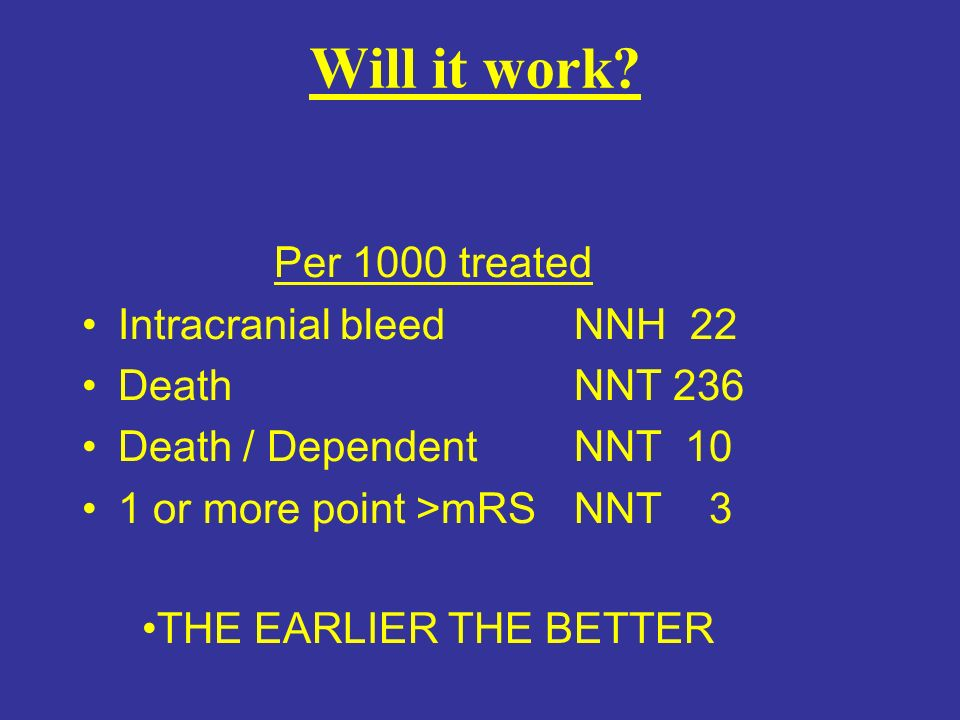 Will it work Per 1000 treated Intracranial bleed NNH 22 Death NNT 236