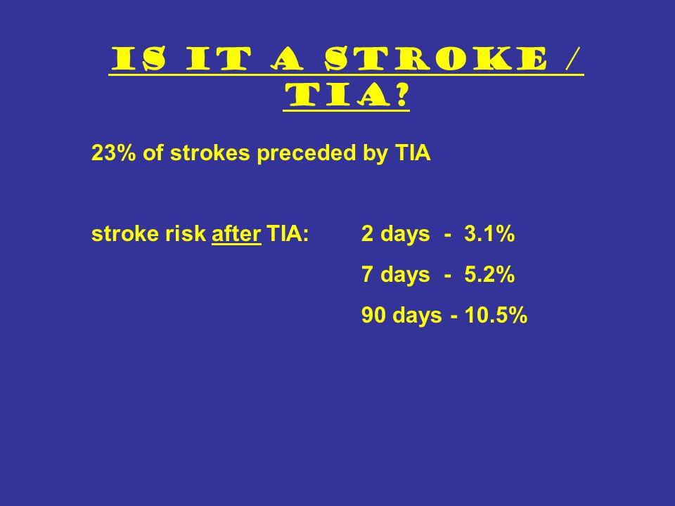 Is it a stroke / TIA 23% of strokes preceded by TIA