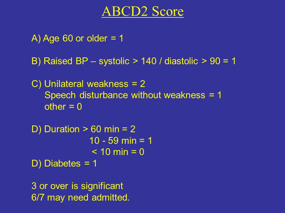 ABCD2 Score A) Age 60 or older = 1