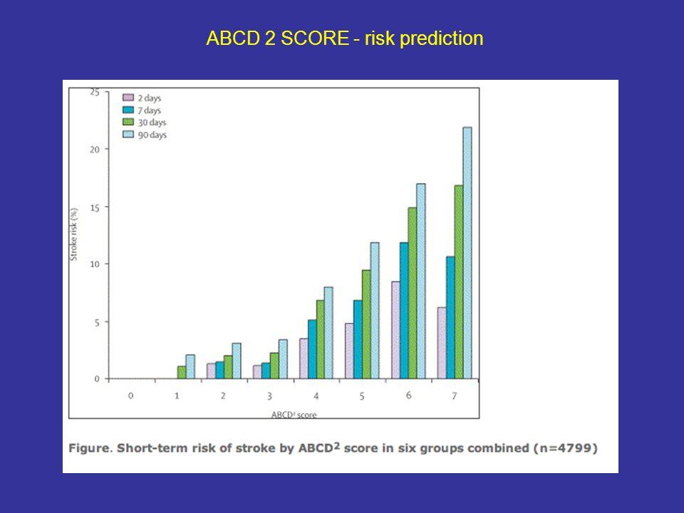 ABCD 2 SCORE - risk prediction