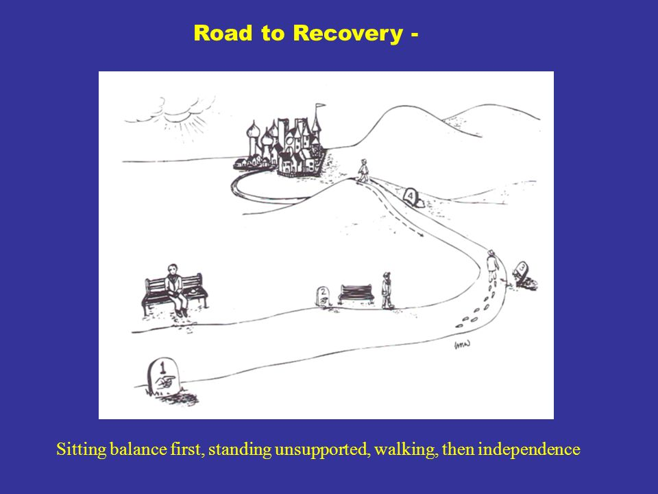 Road to Recovery - Sitting balance first, standing unsupported, walking, then independence