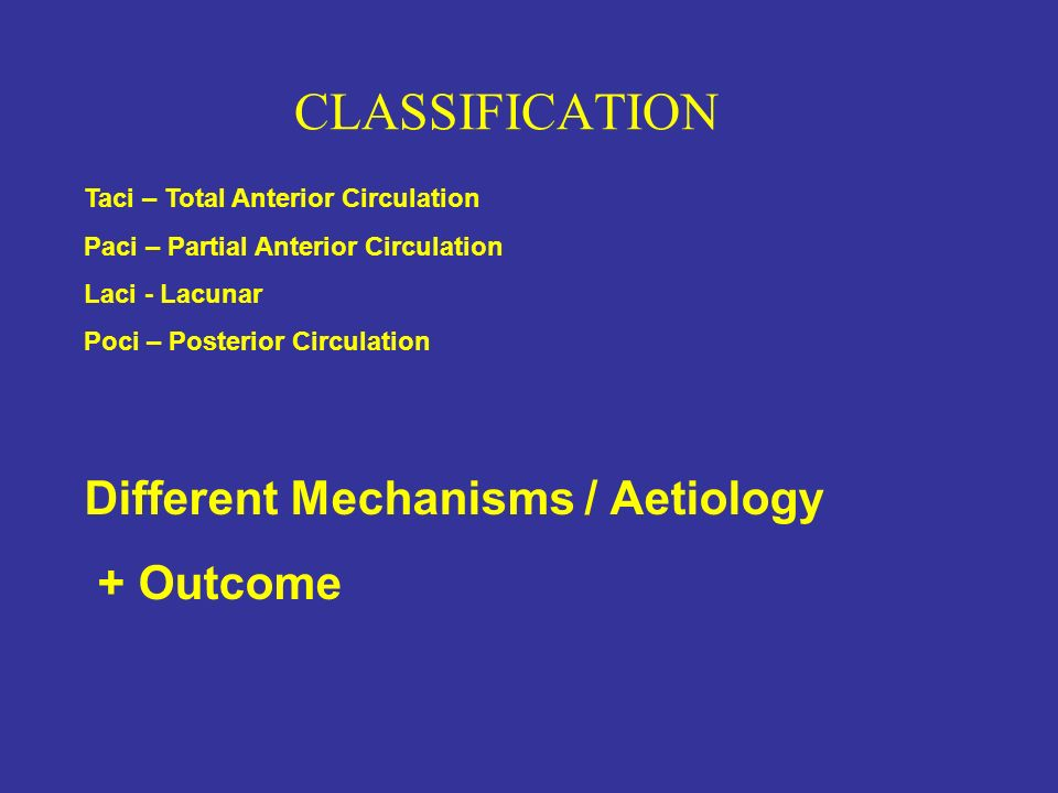 CLASSIFICATION Different Mechanisms / Aetiology + Outcome